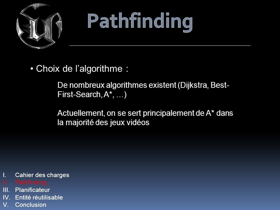 Pathfinding Choix de l'algorithme :