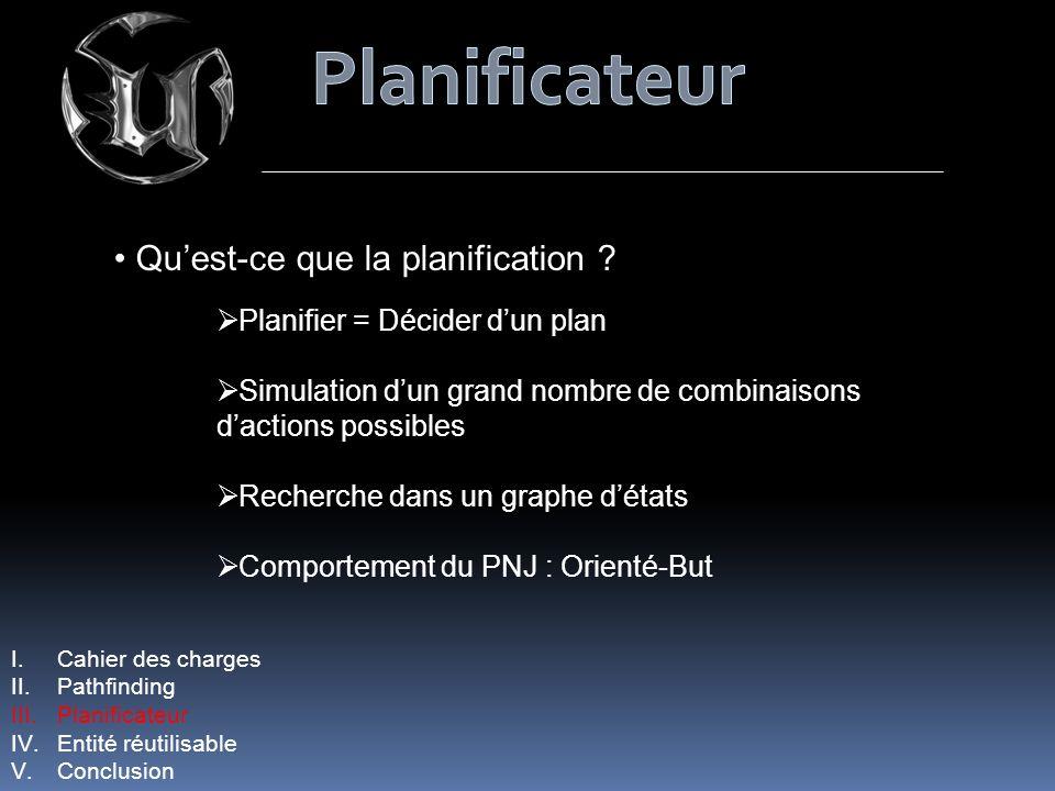 Planificateur Qu'est-ce que la planification