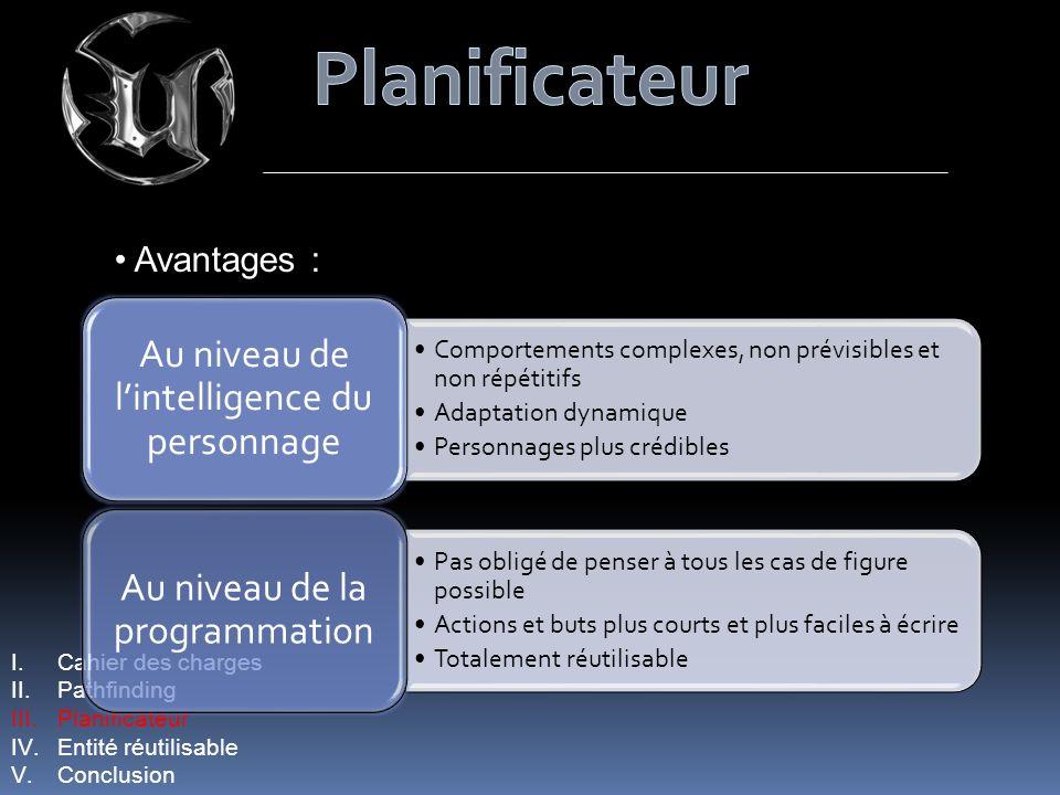 Planificateur Avantages : Cahier des charges Pathfinding Planificateur