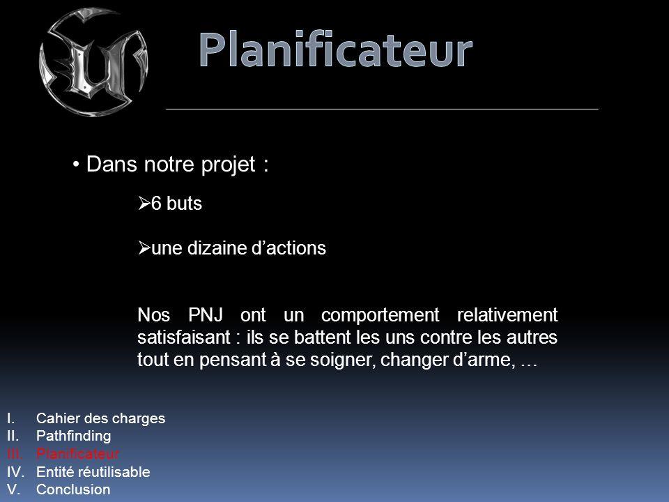 Planificateur Dans notre projet : 6 buts une dizaine d'actions
