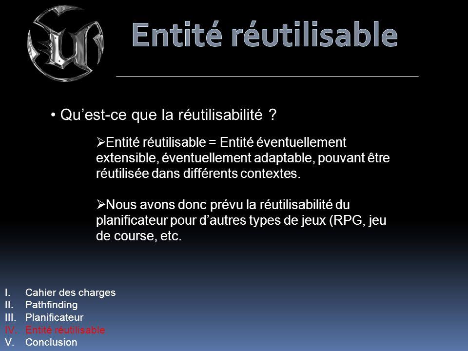 Entité réutilisable Qu'est-ce que la réutilisabilité