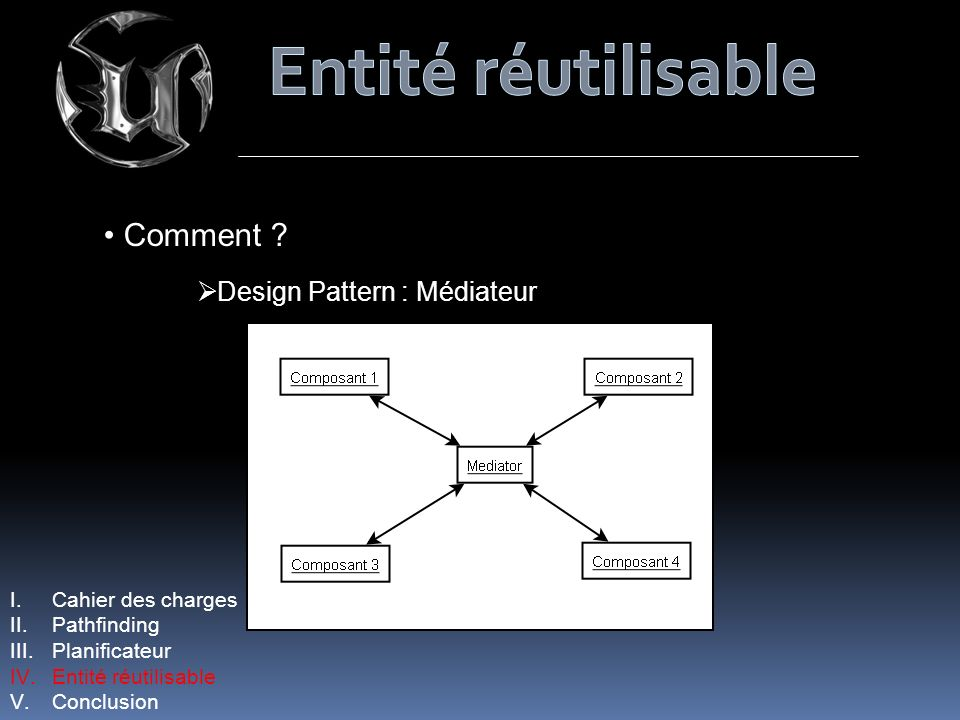 Entité réutilisable Comment Design Pattern : Médiateur