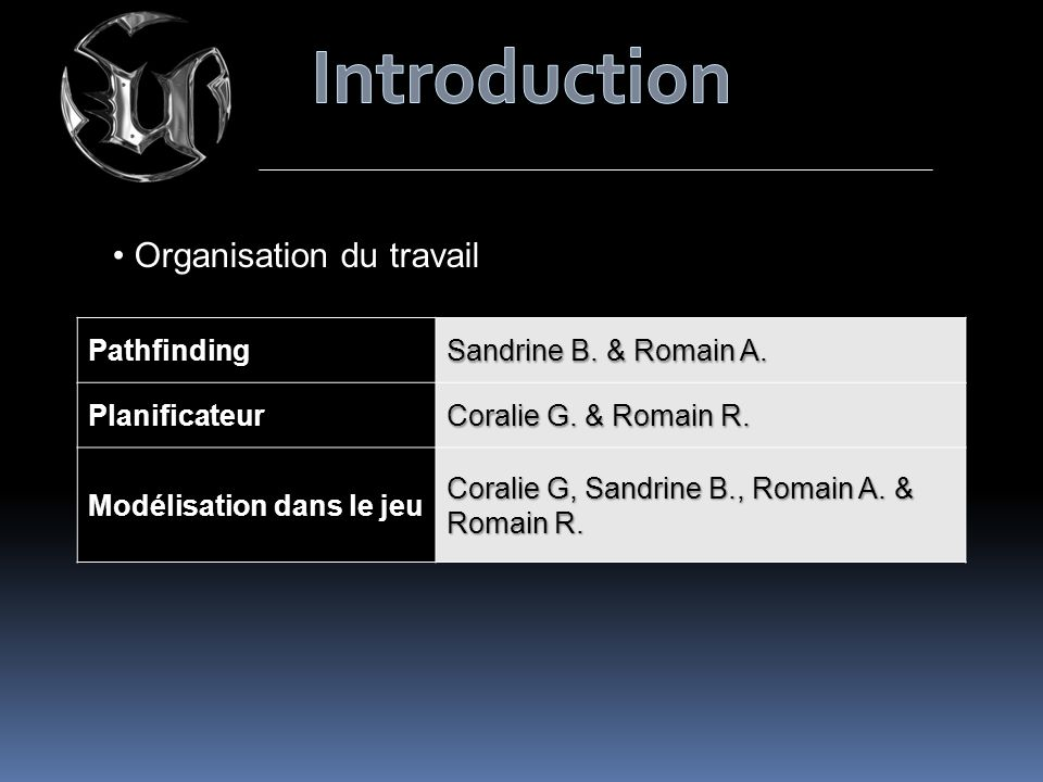 Introduction Organisation du travail Pathfinding