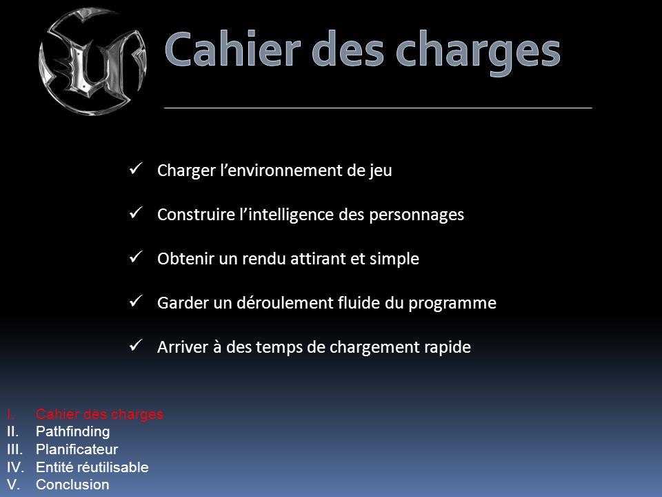 Cahier des charges Charger l'environnement de jeu