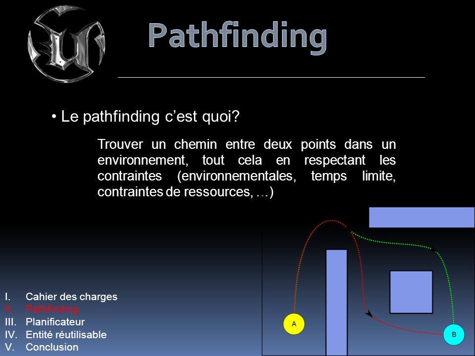 Pathfinding Le pathfinding c'est quoi