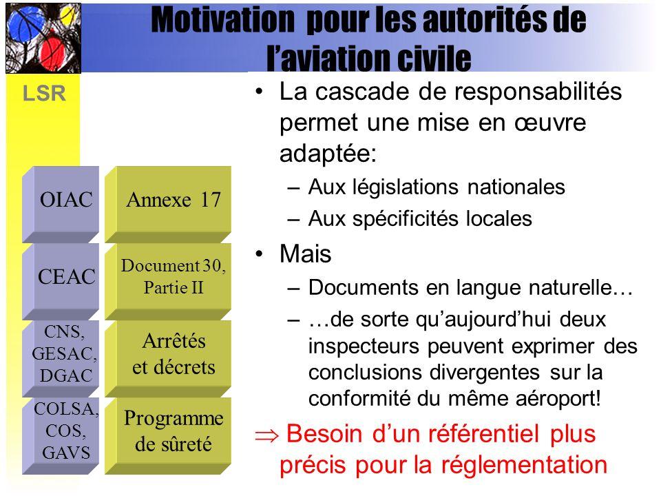 Motivation pour les autorités de l'aviation civile