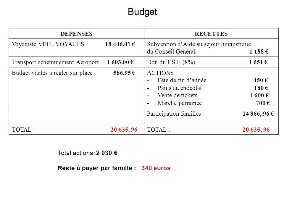 Budget DEPENSES RECETTES Voyagiste VEFE VOYAGES 18 446.01 €