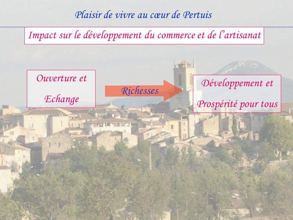 Impact sur le développement du commerce et de l'artisanat
