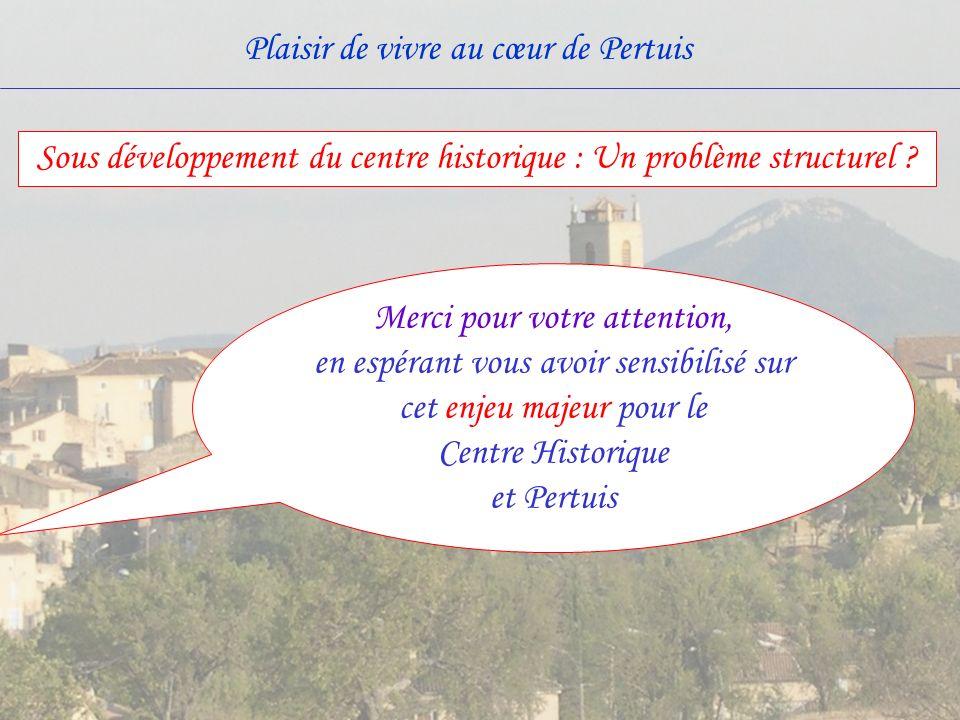 Sous développement du centre historique : Un problème structurel