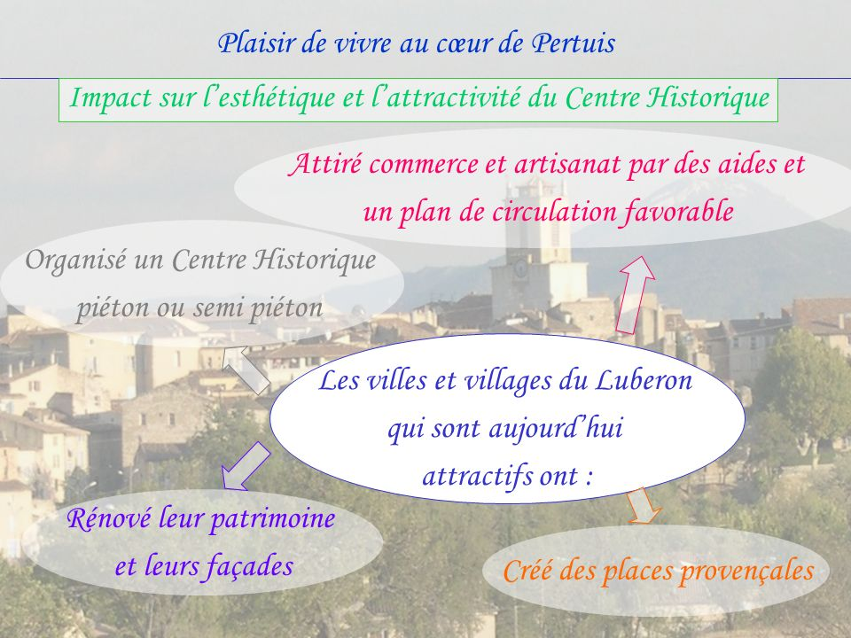 Impact sur l'esthétique et l'attractivité du Centre Historique