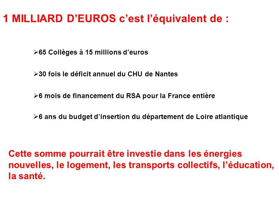 1 MILLIARD D'EUROS c'est l'équivalent de :