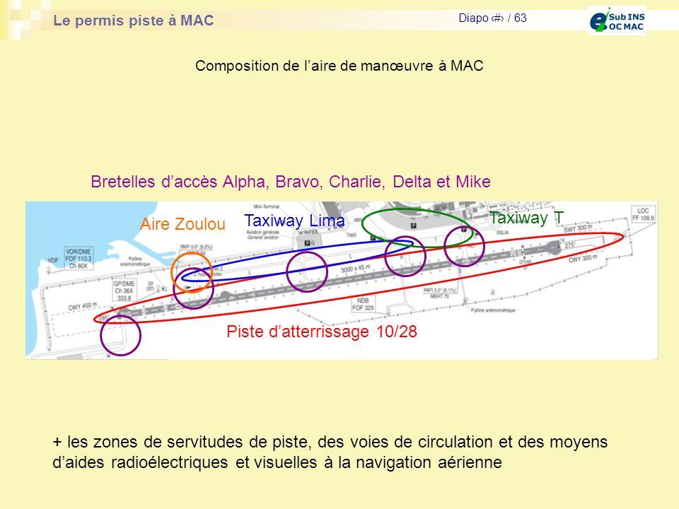 Composition de l'aire de manœuvre à MAC