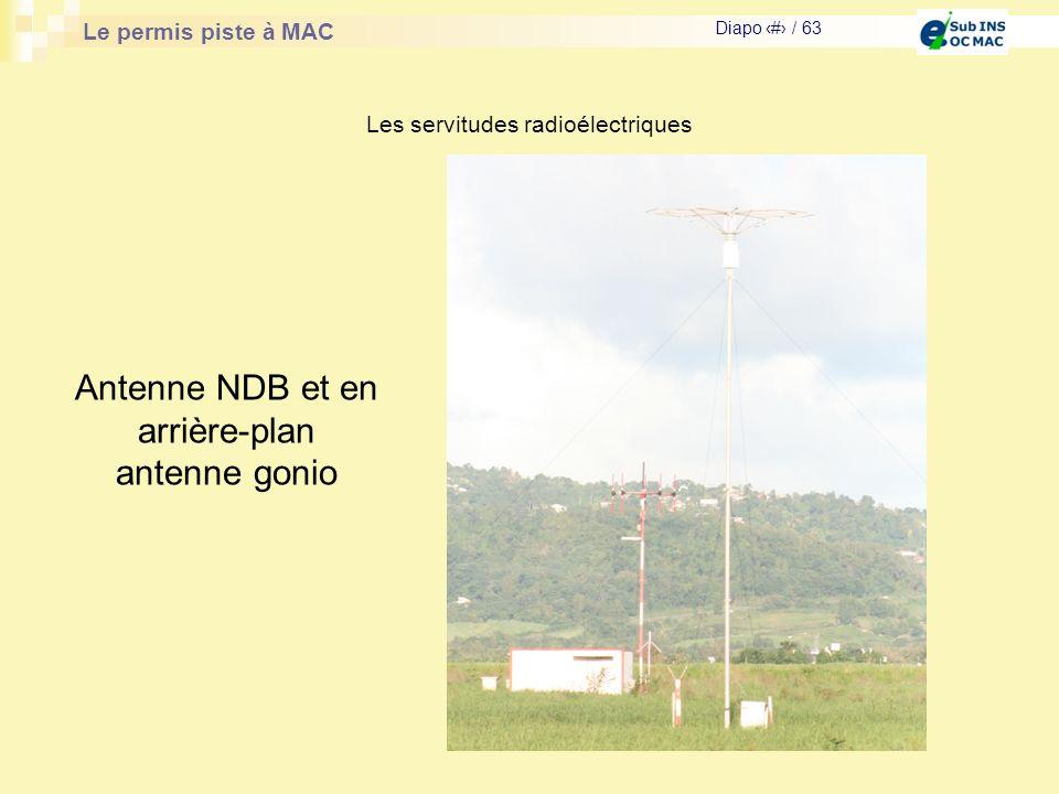 Antenne NDB et en arrière-plan antenne gonio