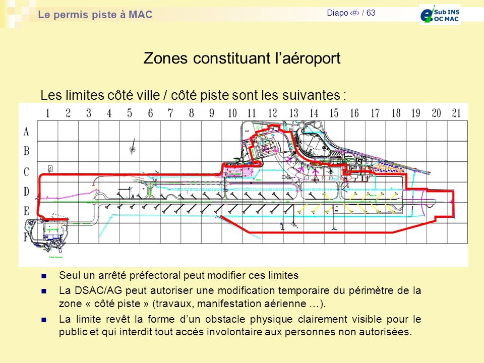 Zones constituant l'aéroport