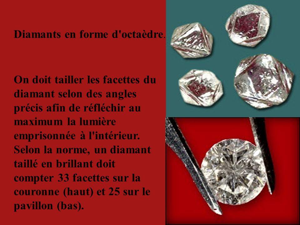 Diamants en forme d octaèdre.