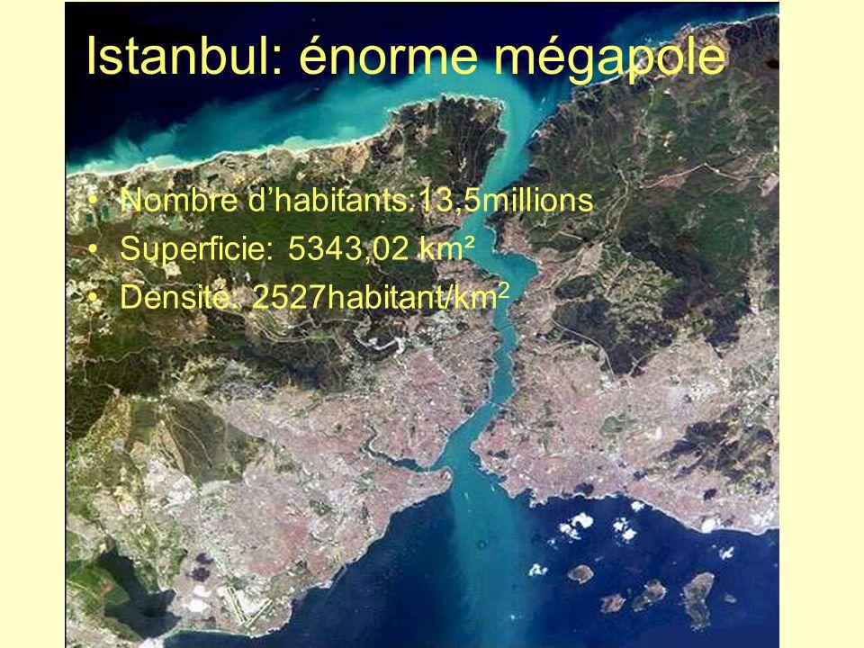 Istanbul: énorme mégapole