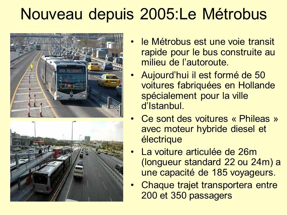 Nouveau depuis 2005:Le Métrobus