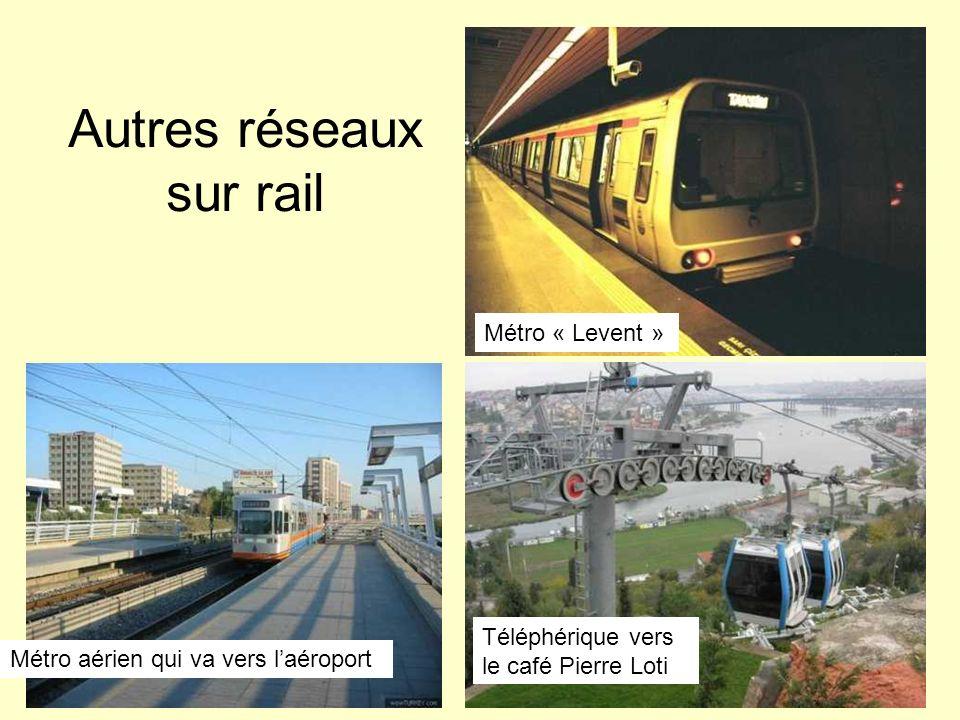 Autres réseaux sur rail
