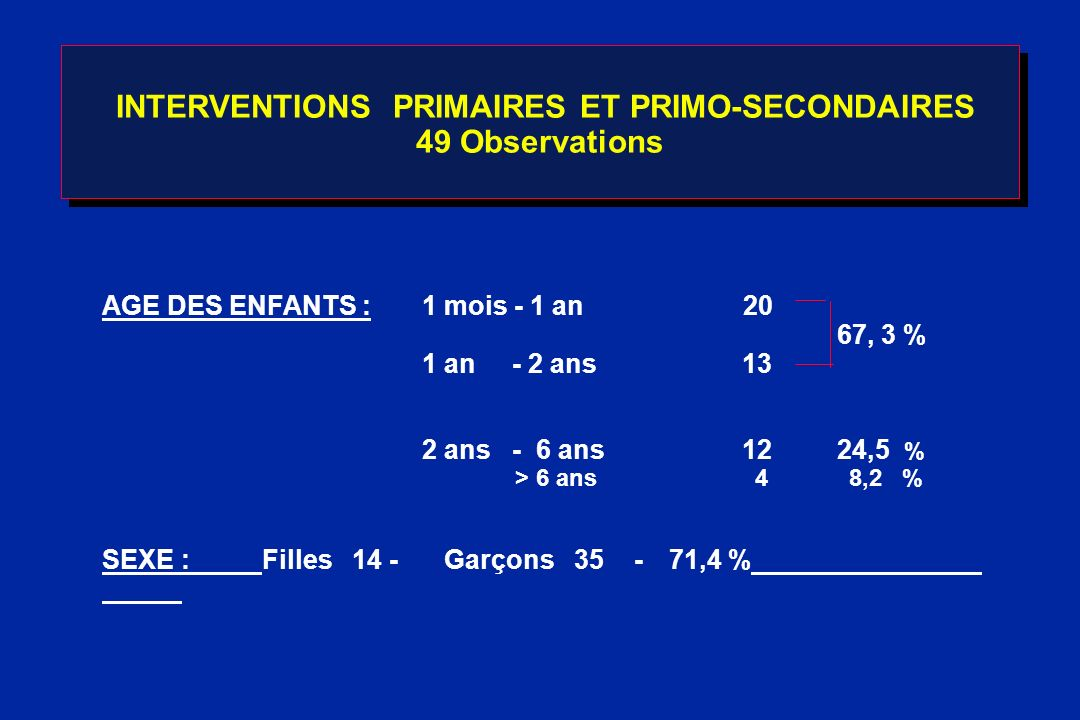 INTERVENTIONS PRIMAIRES ET PRIMO-SECONDAIRES 49 Observations