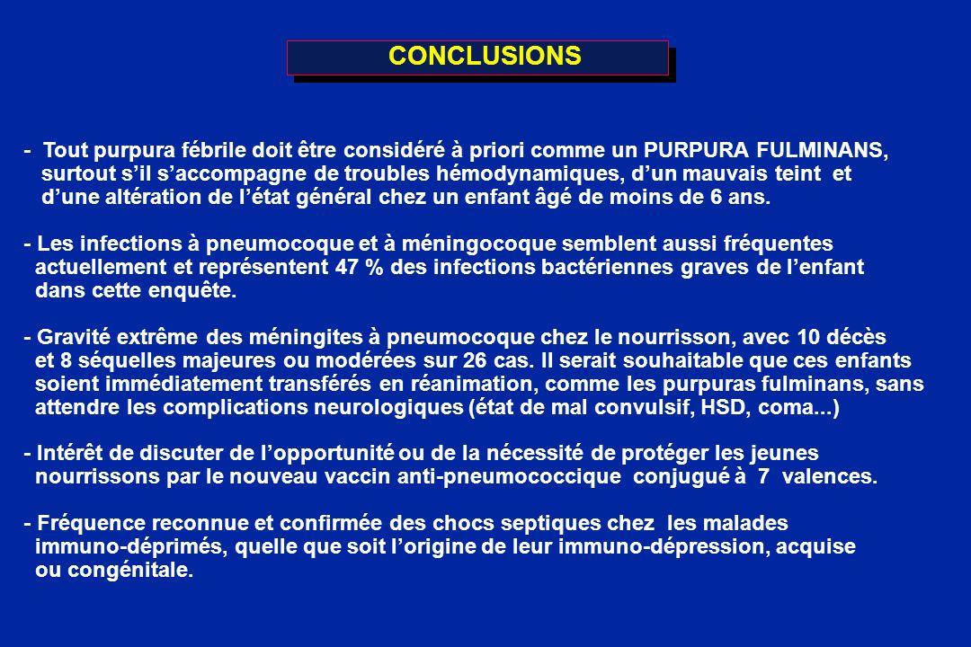 CONCLUSIONS - Tout purpura fébrile doit être considéré à priori comme un PURPURA FULMINANS,