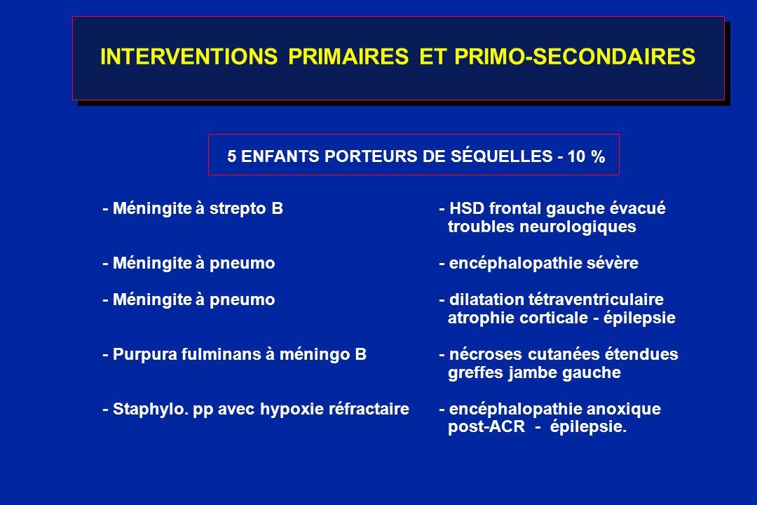 INTERVENTIONS PRIMAIRES ET PRIMO-SECONDAIRES