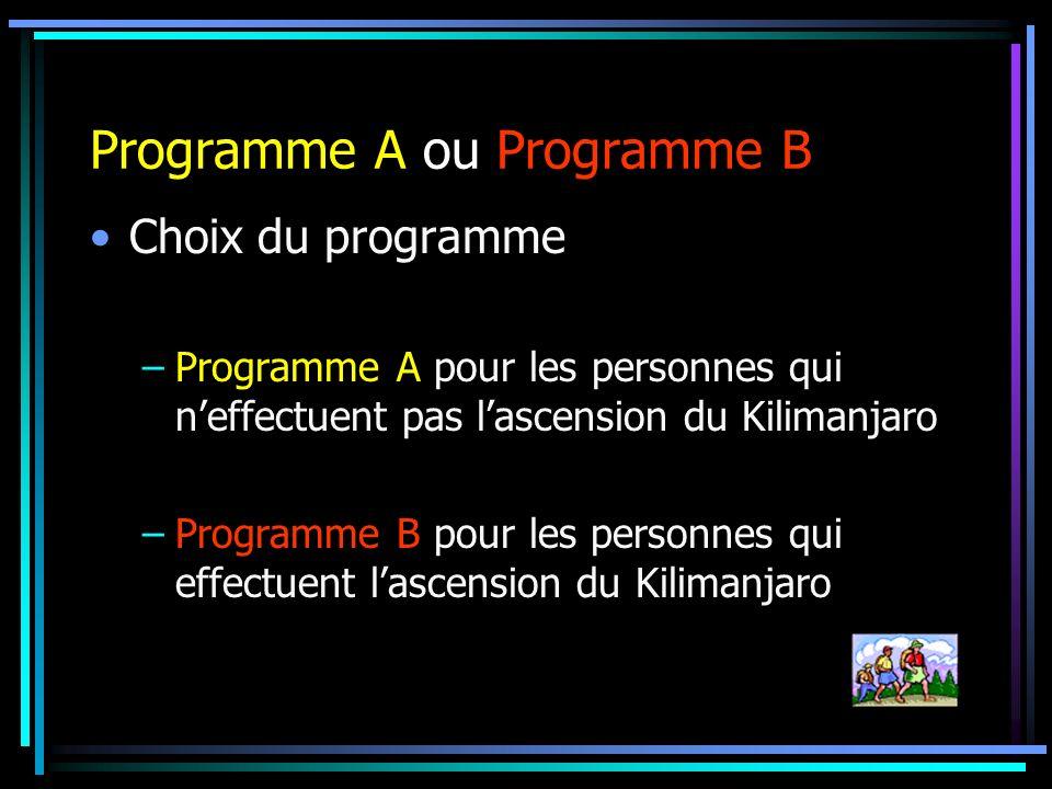 Programme A ou Programme B