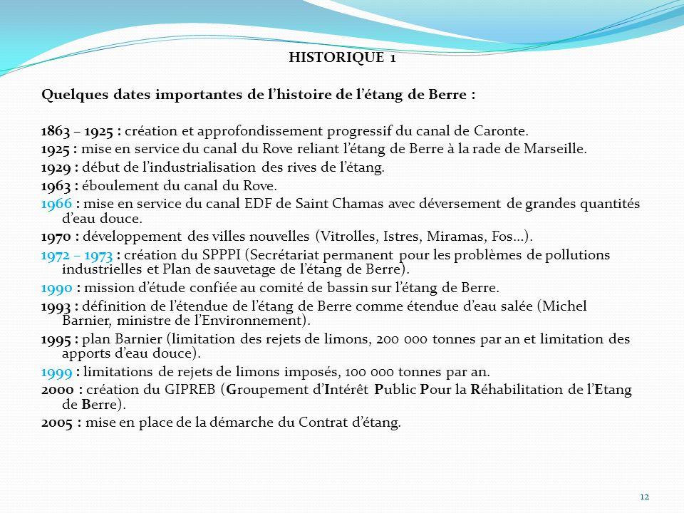 HISTORIQUE 1 Quelques dates importantes de l'histoire de l'étang de Berre :