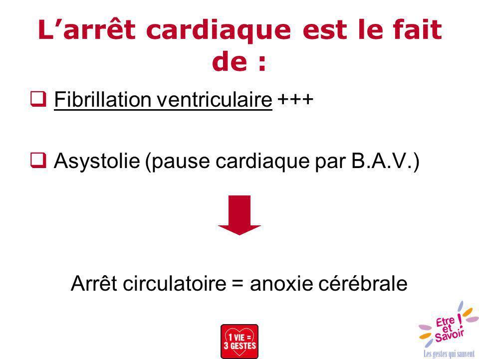 L'arrêt cardiaque est le fait de :