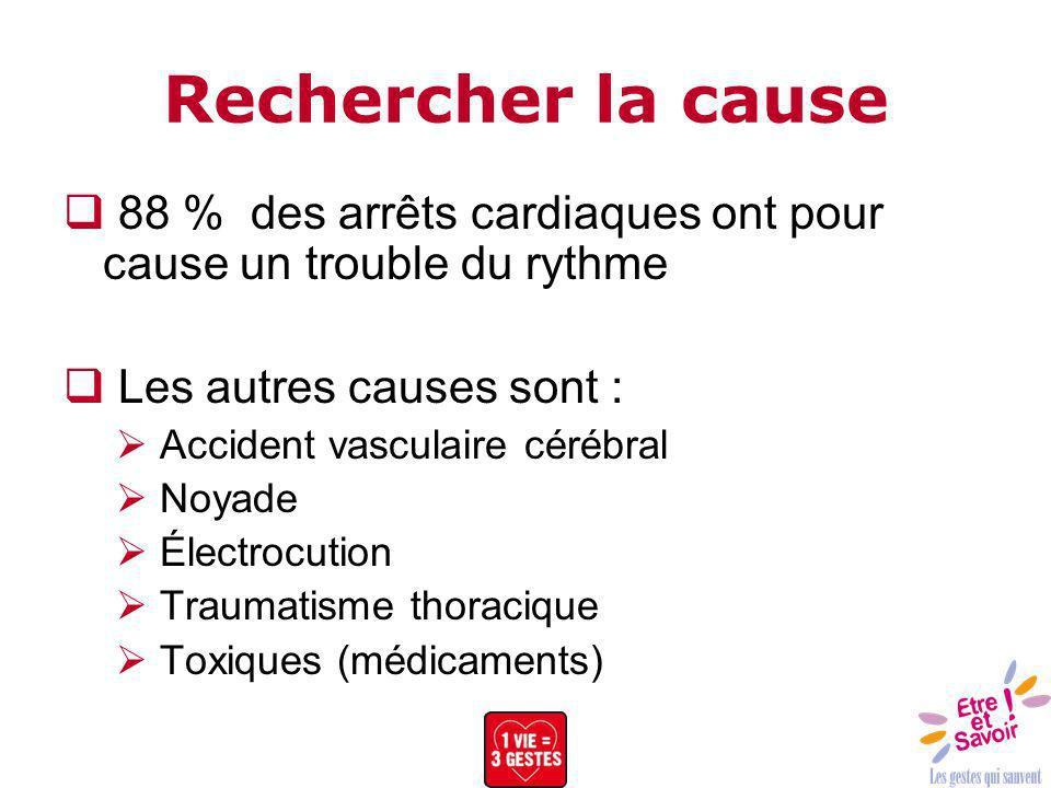 Rechercher la cause 88 % des arrêts cardiaques ont pour cause un trouble du rythme. Les autres causes sont :
