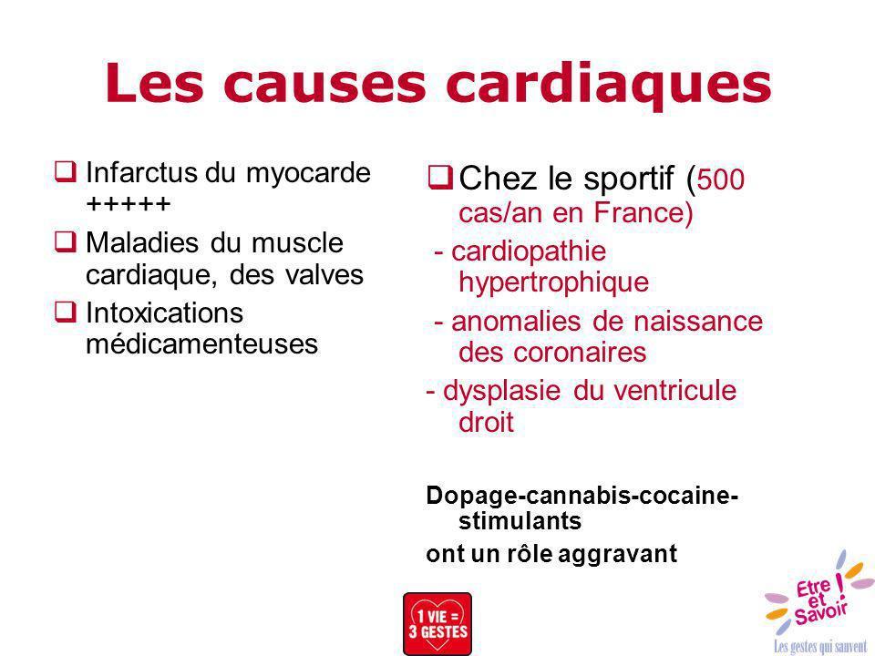 Les causes cardiaques Chez le sportif (500 cas/an en France)
