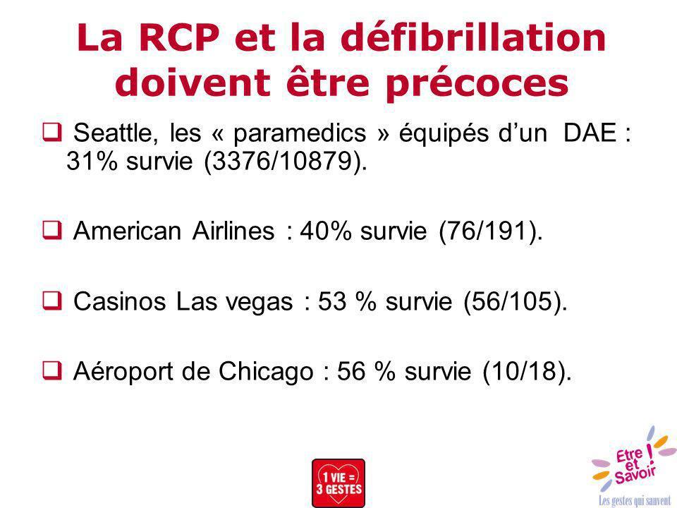 La RCP et la défibrillation doivent être précoces