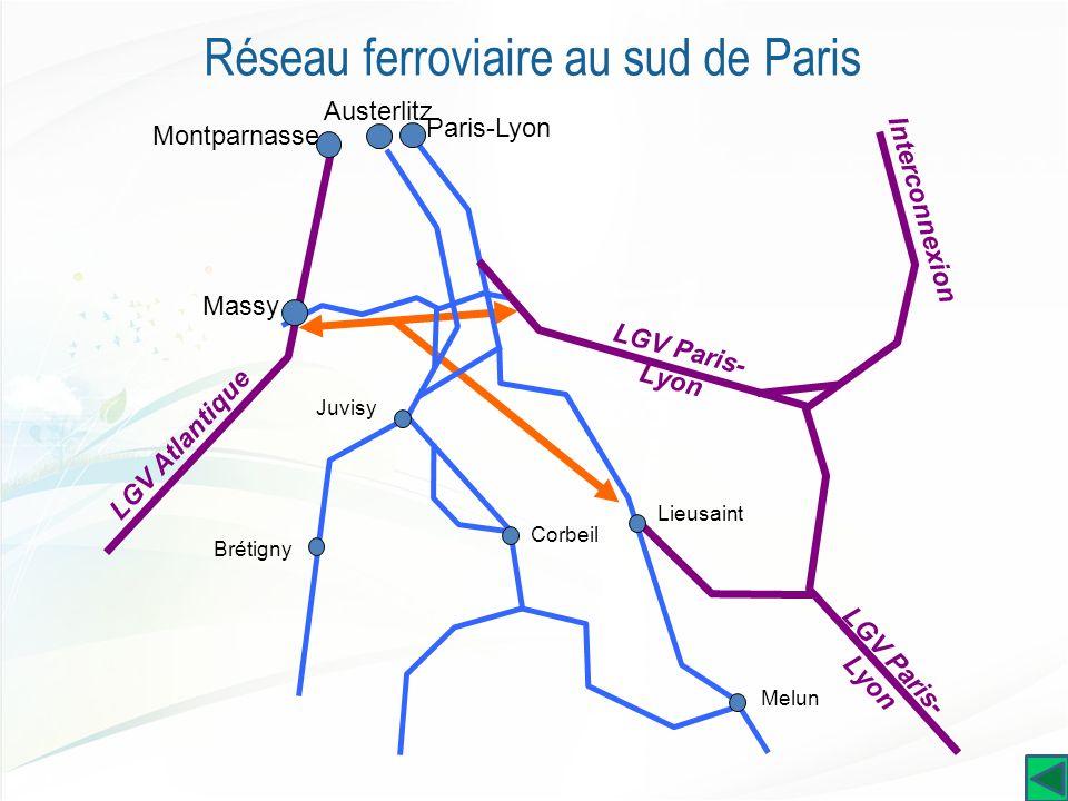 Réseau ferroviaire au sud de Paris