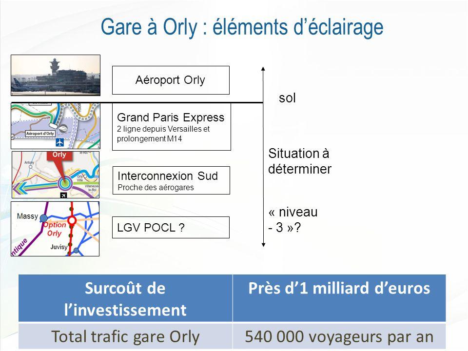Gare à Orly : éléments d'éclairage