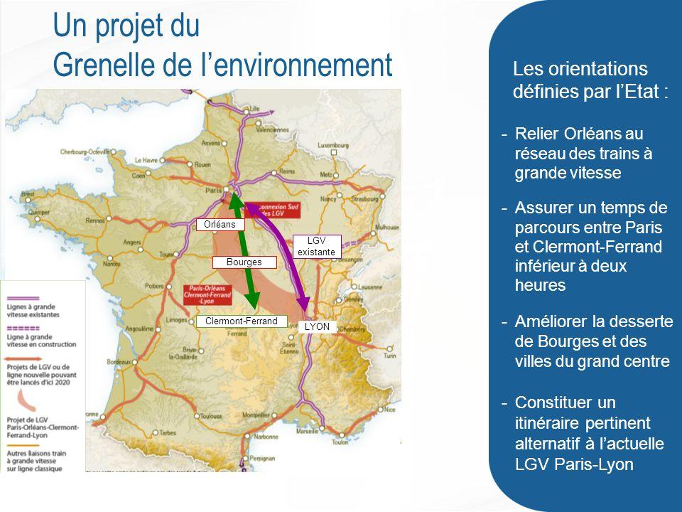 Un projet du Grenelle de l'environnement