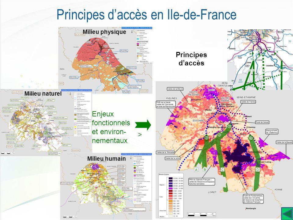 Principes d'accès en Ile-de-France