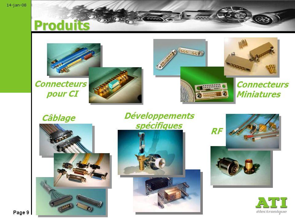 Produits Connecteurs Connecteurs pour CI Miniatures Développements