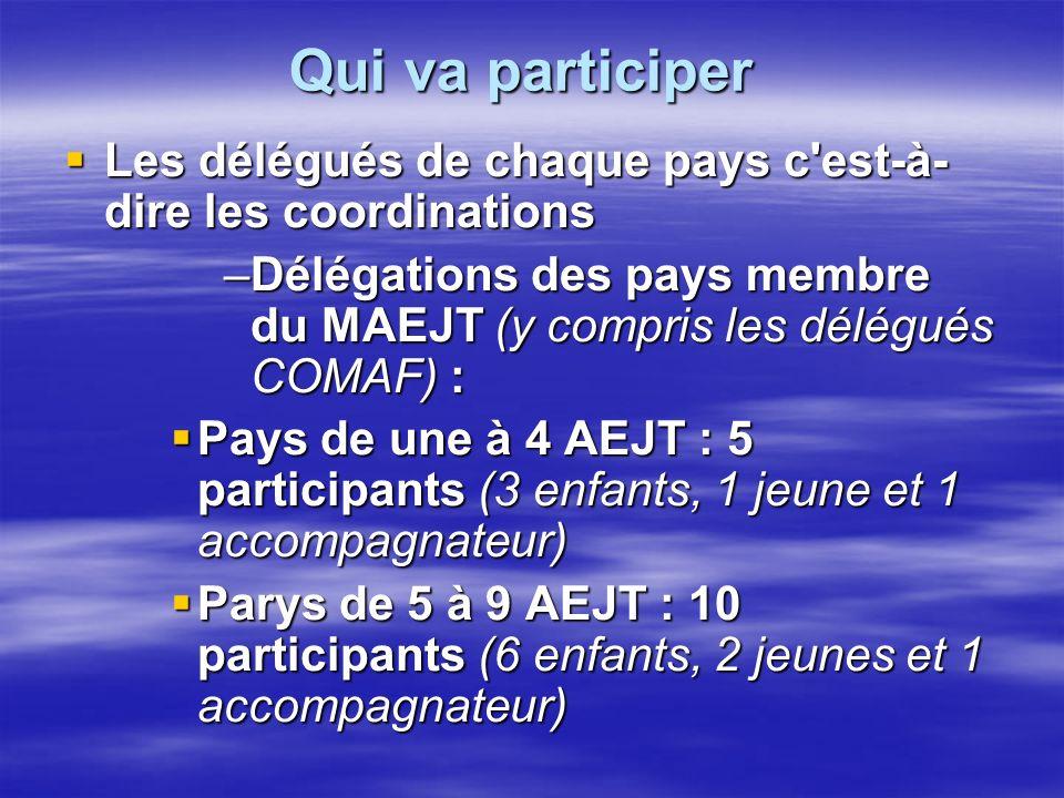 Qui va participer Les délégués de chaque pays c est-à-dire les coordinations. Délégations des pays membre du MAEJT (y compris les délégués COMAF) :