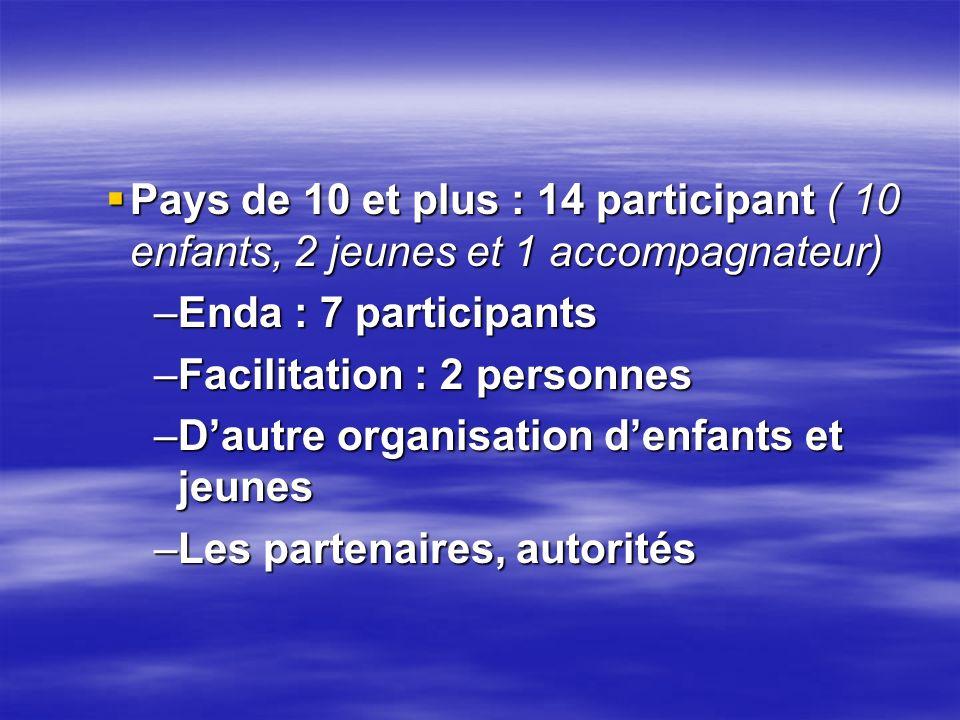 Pays de 10 et plus : 14 participant ( 10 enfants, 2 jeunes et 1 accompagnateur)
