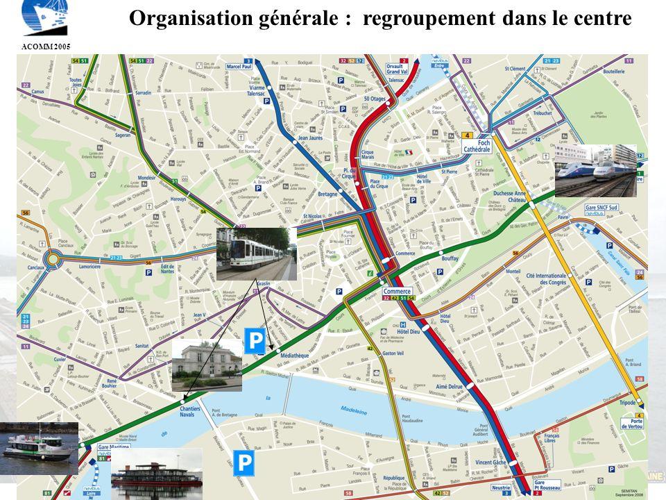 Organisation générale : regroupement dans le centre