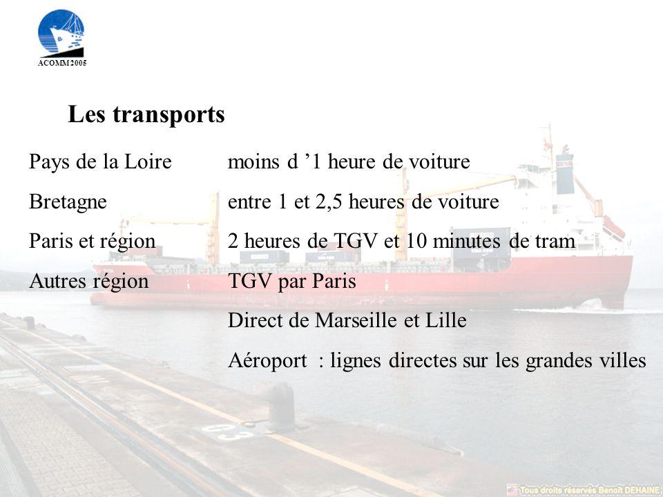 Les transports Pays de la Loire moins d '1 heure de voiture