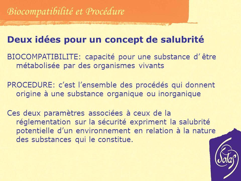 Biocompatibilité et Procédure