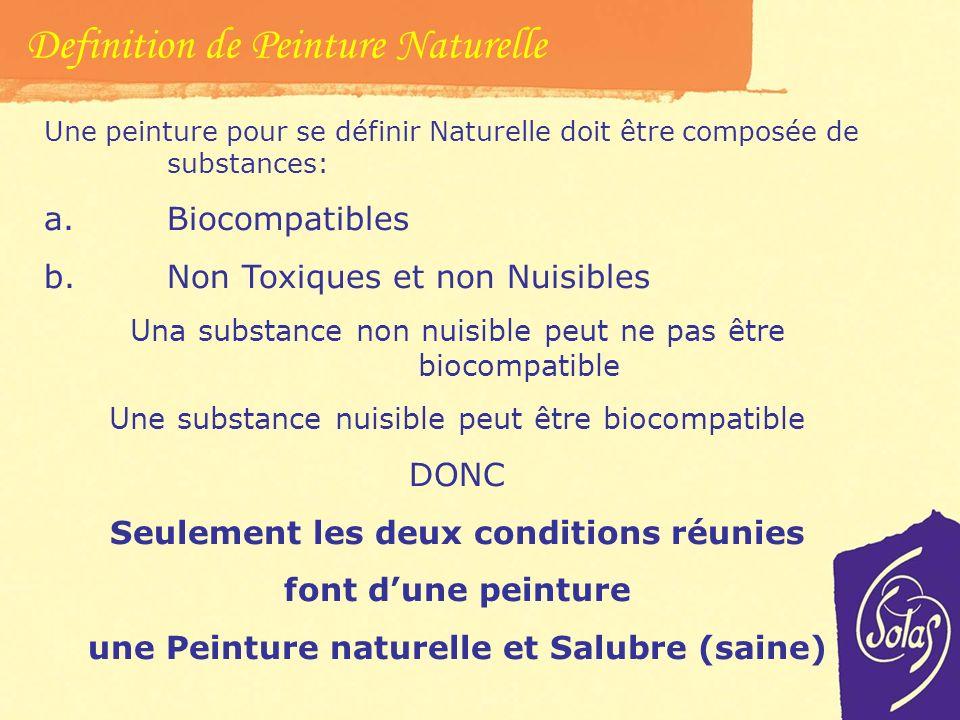 Definition de Peinture Naturelle