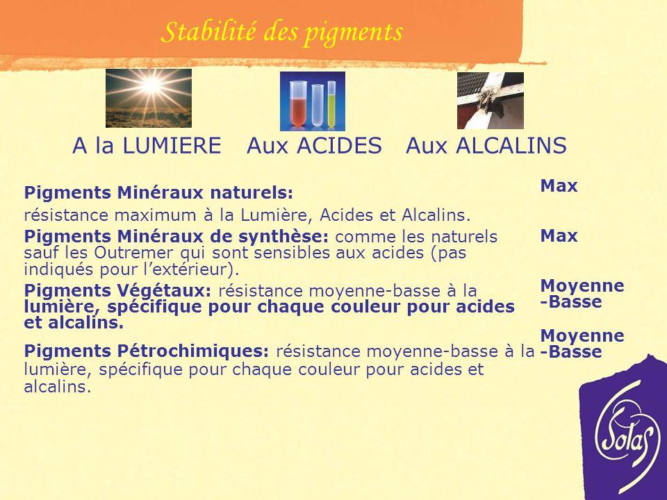Stabilité des pigments