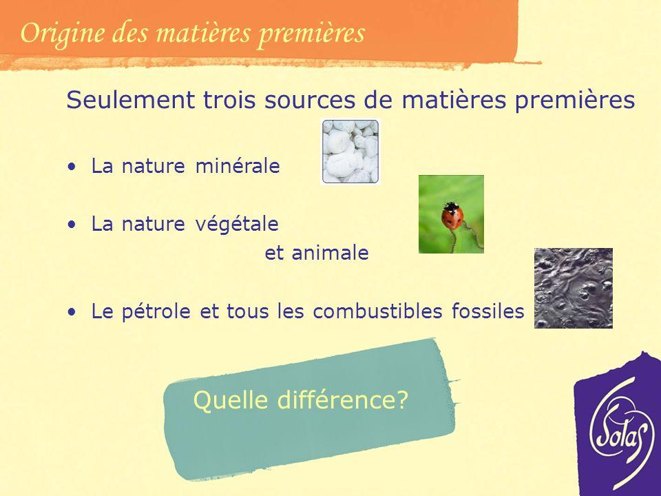 Origine des matières premières