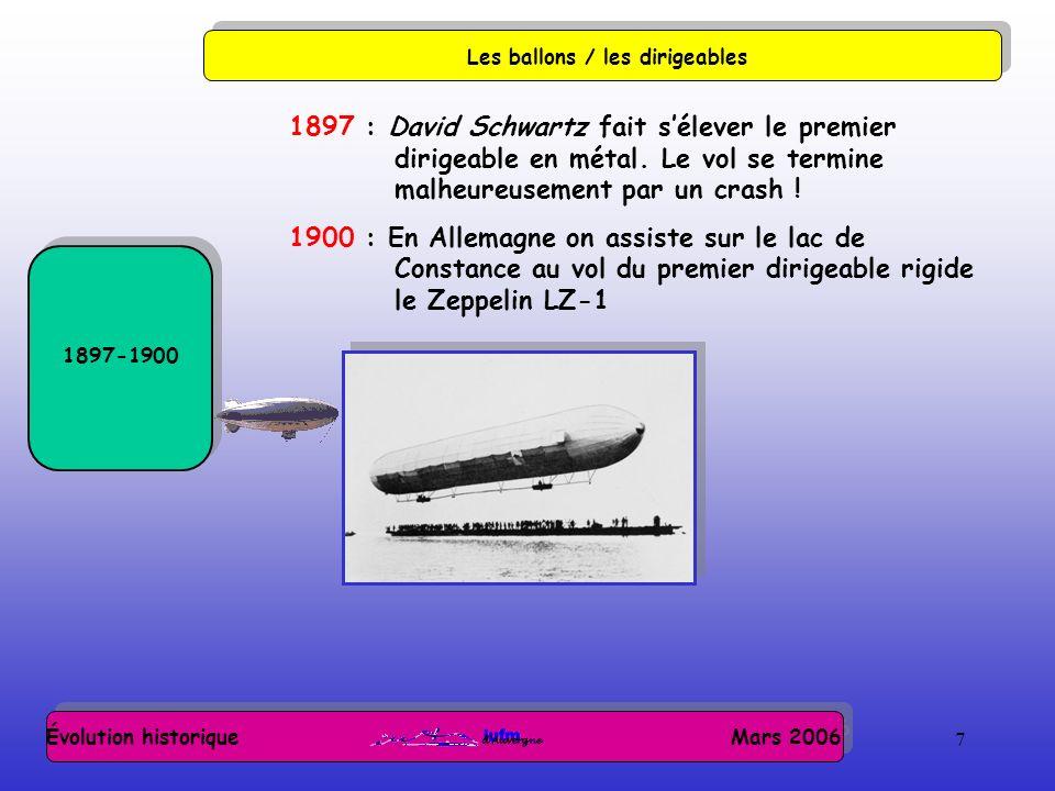 Évolution historique Mars 2006