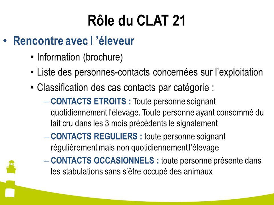 Rôle du CLAT 21 Rencontre avec l 'éleveur Information (brochure)