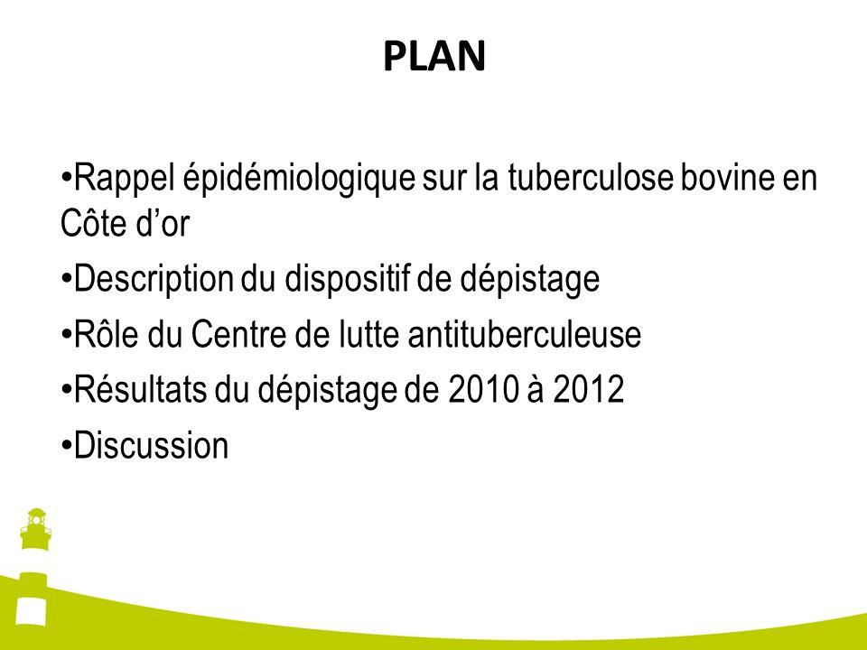 PLAN Rappel épidémiologique sur la tuberculose bovine en Côte d'or