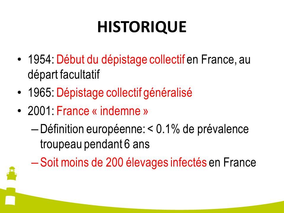 HISTORIQUE 1954: Début du dépistage collectif en France, au départ facultatif. 1965: Dépistage collectif généralisé.