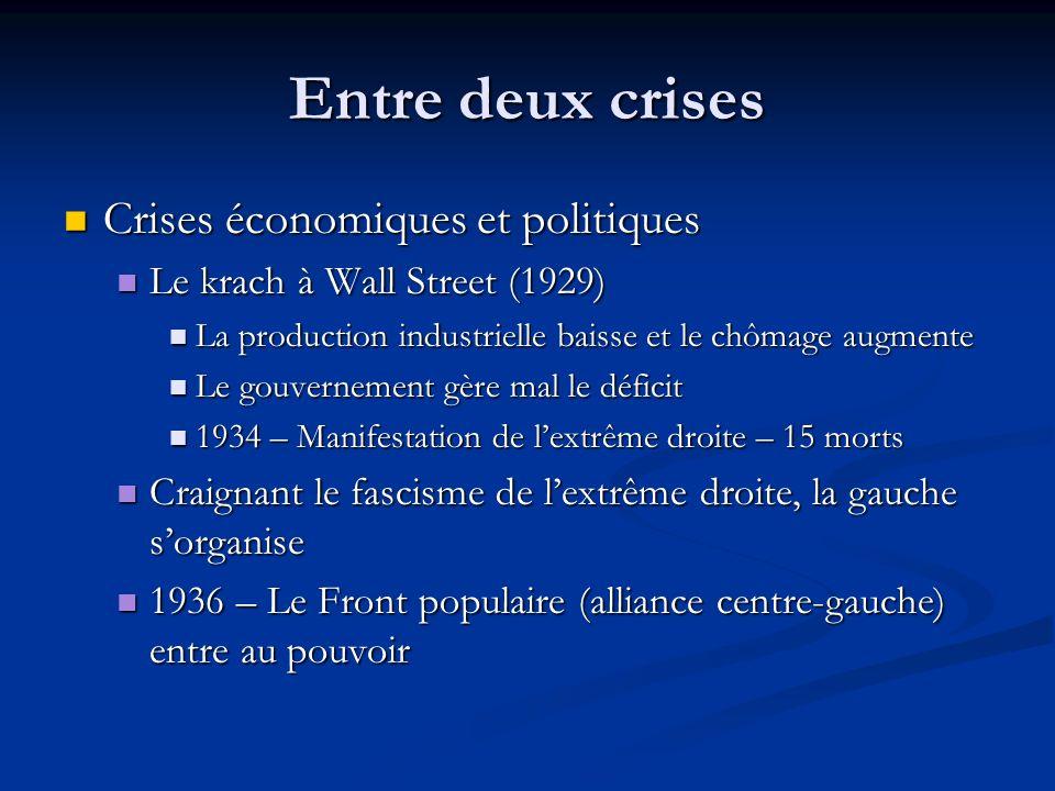 Entre deux crises Crises économiques et politiques