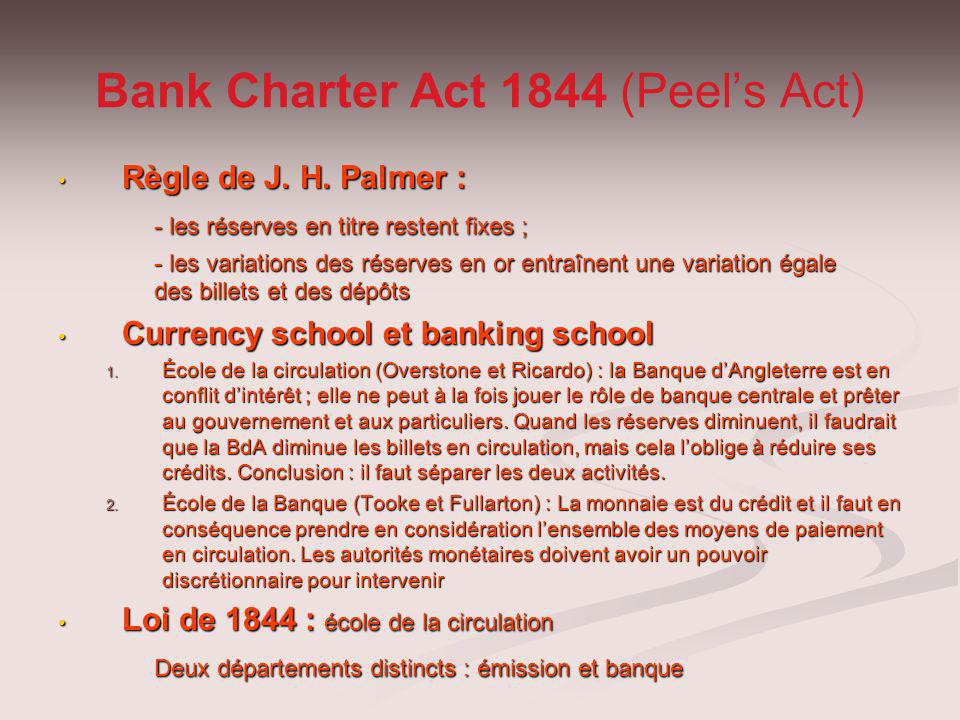 Bank Charter Act 1844 (Peel's Act)